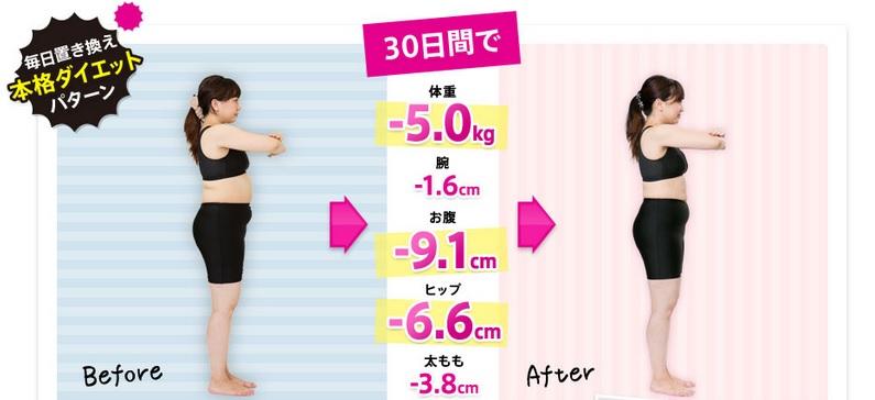 1ヶ月で-5キロ痩せれる!?ソイスリムの口コミと効果がヤバイ!食べて痩せるダイエットチップス